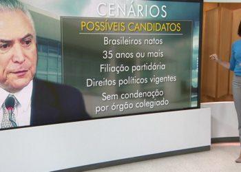Temer x Globo