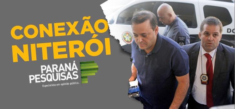 Rodrigo Neves - Paraná Pesquisas