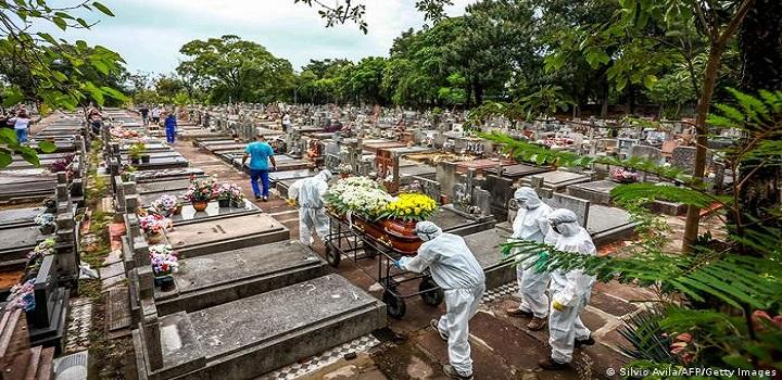 Brasil registra 4.195 mortes por Covid