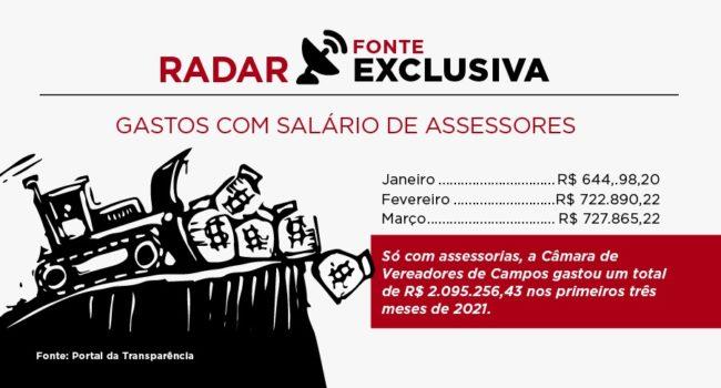 Pagamento de assessores Câmara de Campos (RJ)